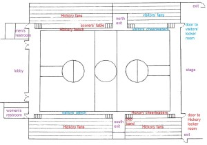 Hickory gym layout